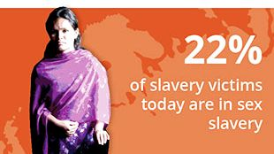 1 SLAVE 2