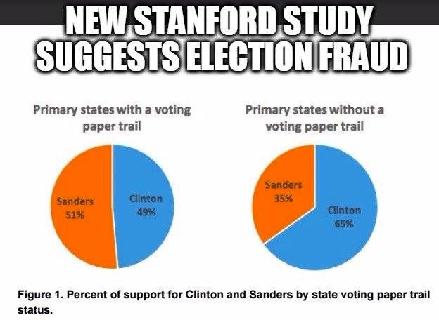 1 vote hill stanford-study-election-fraud