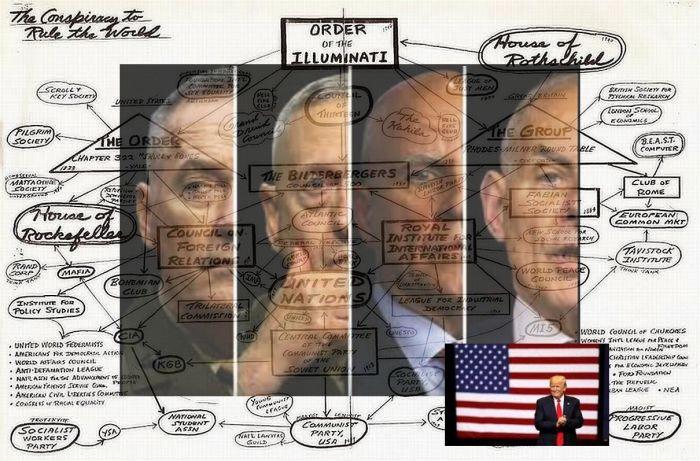 11 TRUMP W GENERALS largeorder_of_illuminati_map (1)